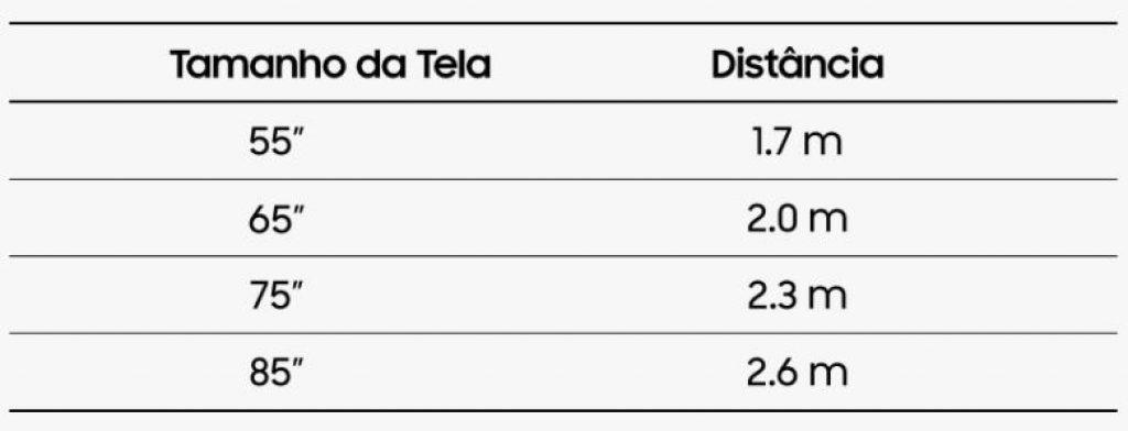 Tabela de distância ideal da TV para escolher a melhor smart TV Samsung